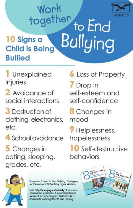 10 Signs of Bullying